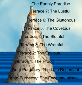 Purgatory_Plan